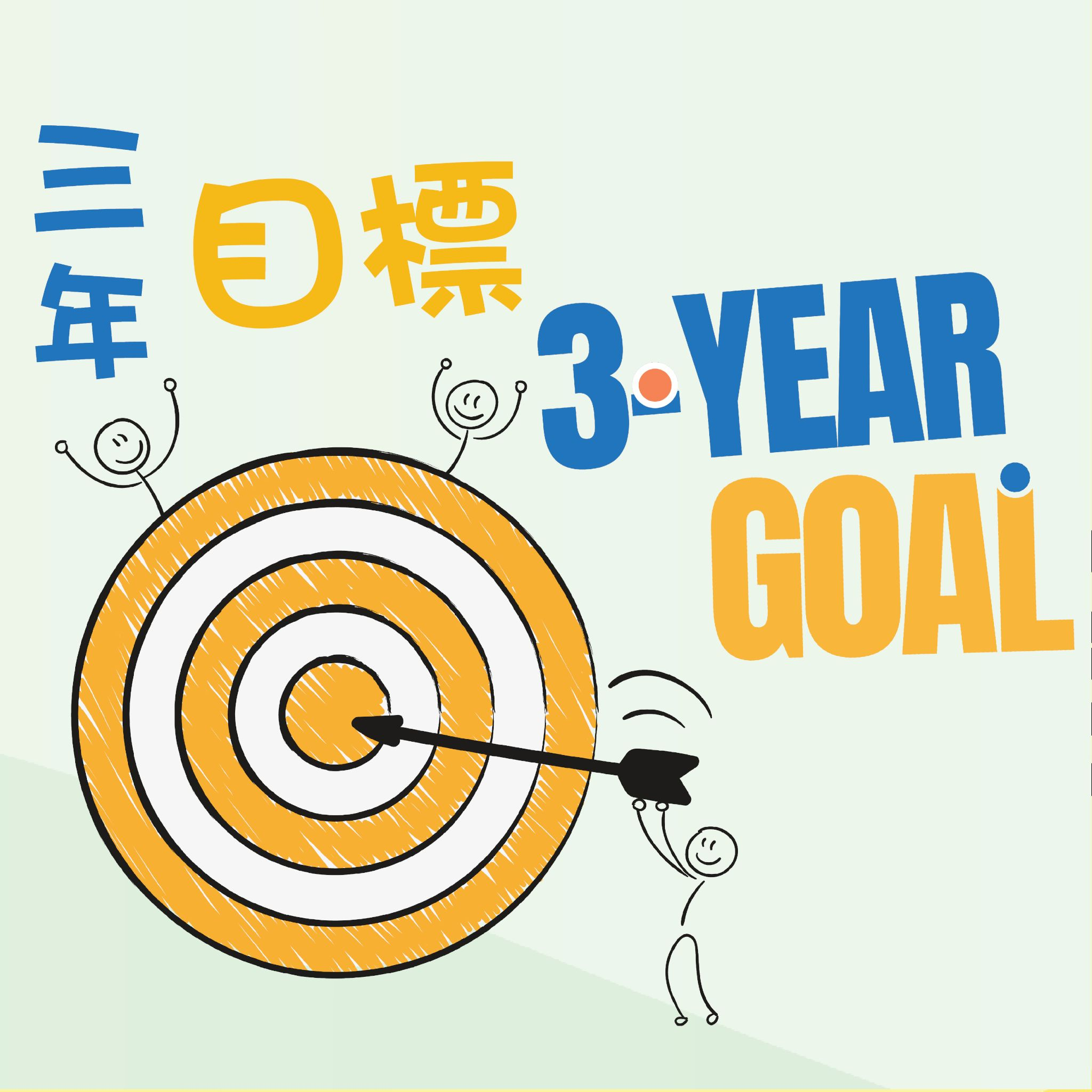 3-Year Mobilisation Goal